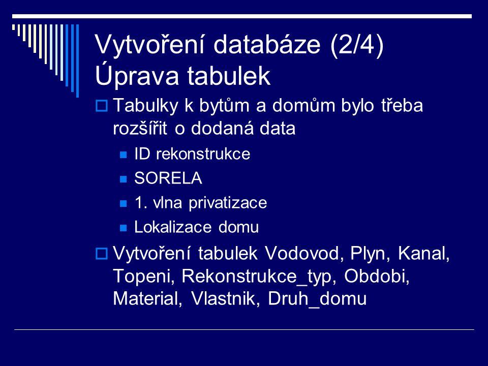 Vytvoření databáze (2/4) Úprava tabulek  Tabulky k bytům a domům bylo třeba rozšířit o dodaná data ID rekonstrukce SORELA 1.
