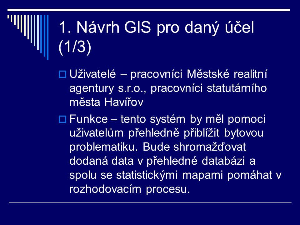 1. Návrh GIS pro daný účel (1/3)  Uživatelé – pracovníci Městské realitní agentury s.r.o., pracovníci statutárního města Havířov  Funkce – tento sys