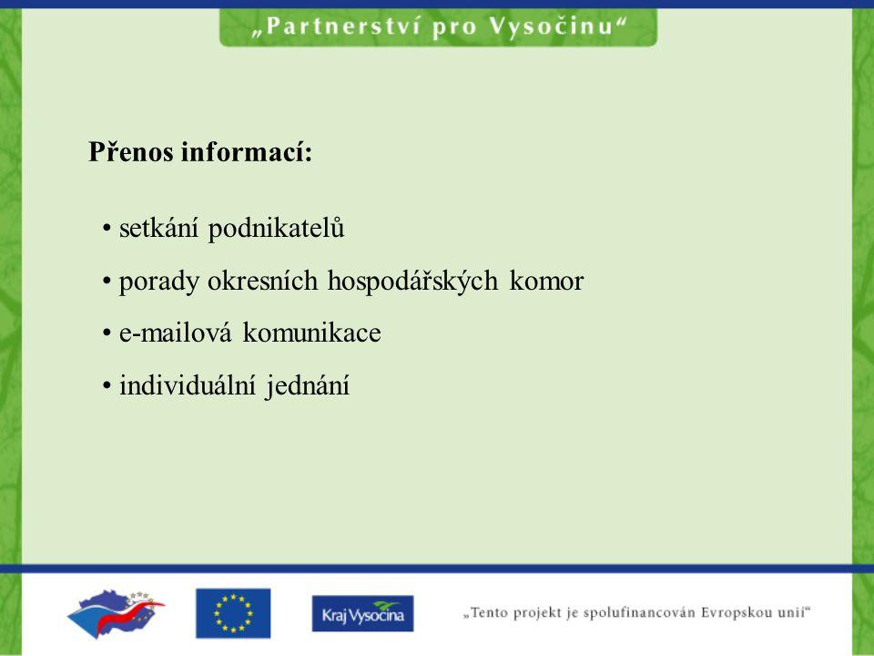 Přenos informací: setkání podnikatelů porady okresních hospodářských komor e-mailová komunikace individuální jednání