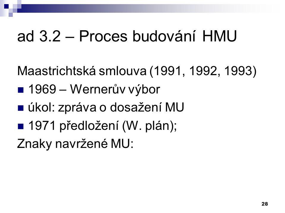 28 ad 3.2 – Proces budování HMU Maastrichtská smlouva (1991, 1992, 1993) 1969 – Wernerův výbor úkol: zpráva o dosažení MU 1971 předložení (W.