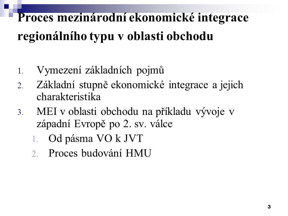 3 Proces mezinárodní ekonomické integrace regionálního typu v oblasti obchodu 1.