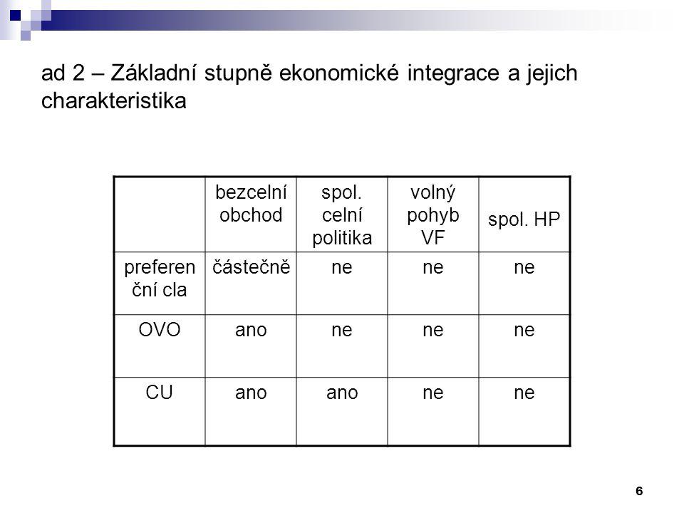 7 ad 2 – 1. pokračování Pokračování tabulky společný trh (JVT EU) ano ne HMU ano