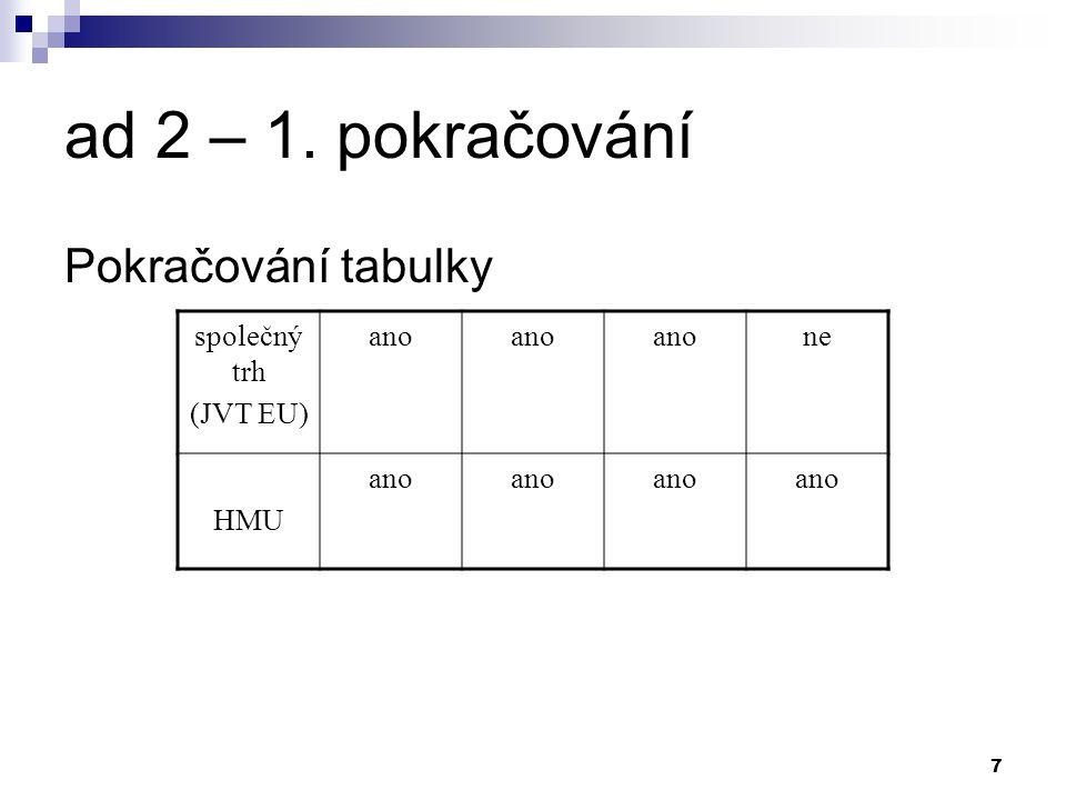 8 ad 2 – 2.pokračování Politická unie.