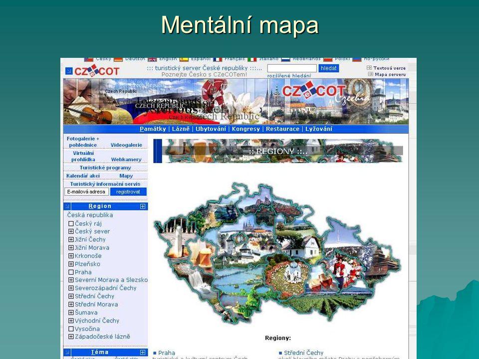 Mentální mapa