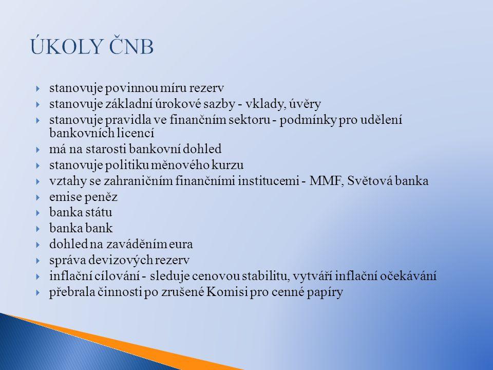 ÚKOLY ČNB  stanovuje povinnou míru rezerv  stanovuje základní úrokové sazby - vklady, úvěry  stanovuje pravidla ve finančním sektoru - podmínky pro udělení bankovních licencí  má na starosti bankovní dohled  stanovuje politiku měnového kurzu  vztahy se zahraničním finančními institucemi - MMF, Světová banka  emise peněz  banka státu  banka bank  dohled na zaváděním eura  správa devizových rezerv  inflační cílování - sleduje cenovou stabilitu, vytváří inflační očekávání  přebrala činnosti po zrušené Komisi pro cenné papíry