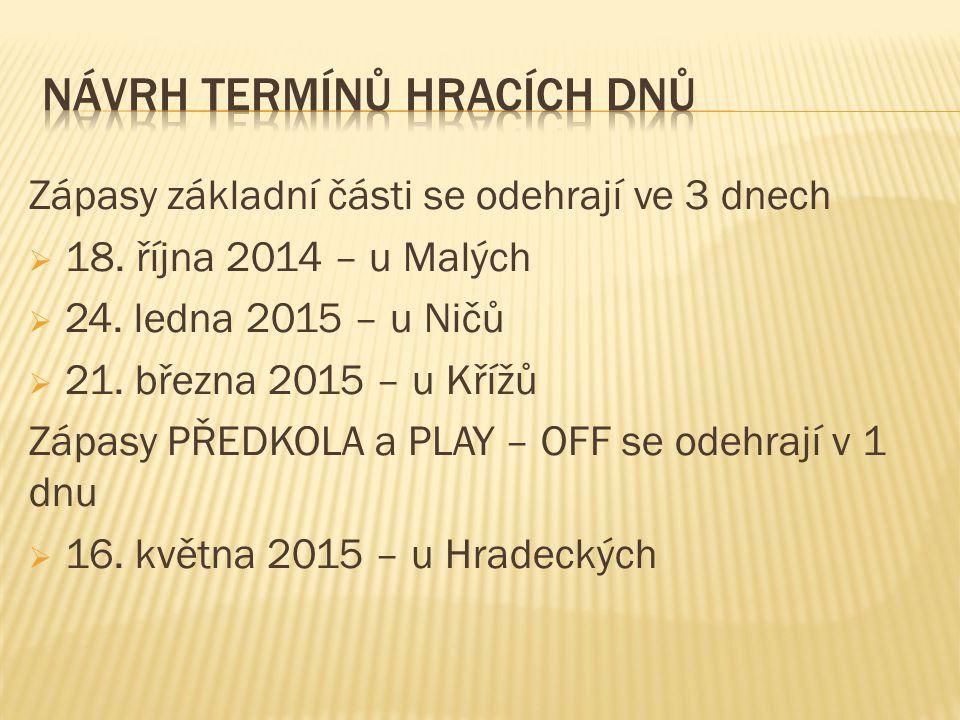Zápasy základní části se odehrají ve 3 dnech  18. října 2014 – u Malých  24. ledna 2015 – u Ničů  21. března 2015 – u Křížů Zápasy PŘEDKOLA a PLAY