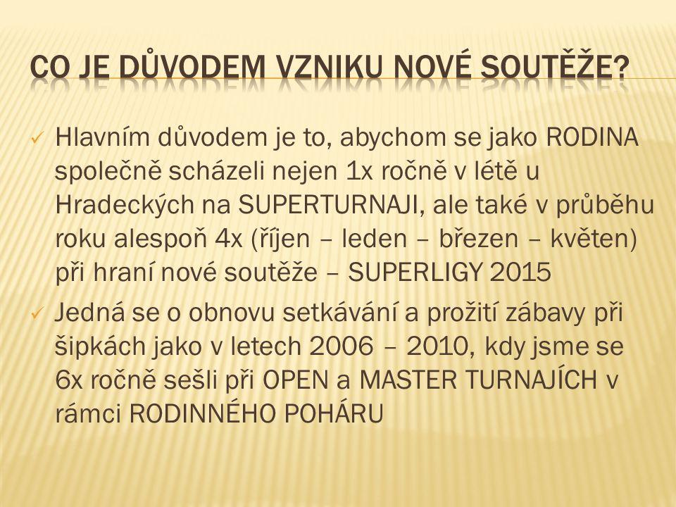 Hlavním důvodem je to, abychom se jako RODINA společně scházeli nejen 1x ročně v létě u Hradeckých na SUPERTURNAJI, ale také v průběhu roku alespoň 4x