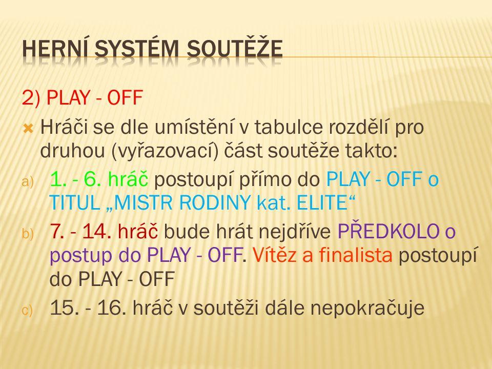 2) PLAY - OFF  Hráči se dle umístění v tabulce rozdělí pro druhou (vyřazovací) část soutěže takto: a) 1. - 6. hráč postoupí přímo do PLAY - OFF o TIT