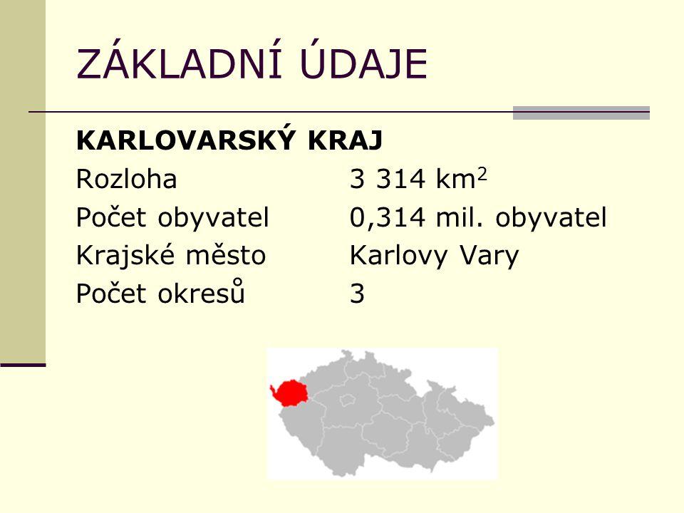 ZÁKLADNÍ ÚDAJE KARLOVARSKÝ KRAJ Rozloha3 314 km 2 Počet obyvatel0,314 mil. obyvatel Krajské městoKarlovy Vary Počet okresů3