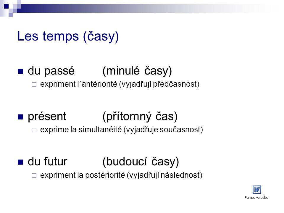 Les temps (časy) du passé (minulé časy)  expriment l´antériorité (vyjadřují předčasnost) présent(přítomný čas)  exprime la simultanéité (vyjadřuje s