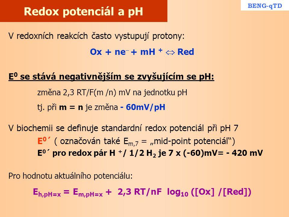 Redox potenciál a pH V redoxních reakcích často vystupují protony: Ox + ne  + mH +  Red E 0 se stává negativnějším se zvyšujícím se pH: změna 2,3 RT