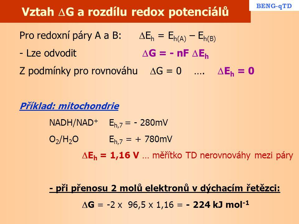 Vztah  G a rozdílu redox potenciálů Pro redoxní páry A a B:  E h = E h(A) – E h(B) - Lze odvodit  G = - nF  E h Z podmínky pro rovnováhu  G = 0 …