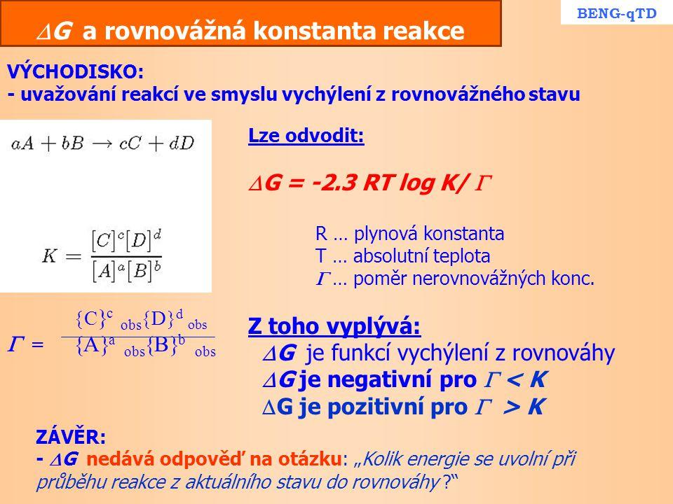  G a rovnovážná konstanta reakce VÝCHODISKO: - uvažování reakcí ve smyslu vychýlení z rovnovážného stavu BENG-qTD Lze odvodit:  G = -2.3 RT log K/ 