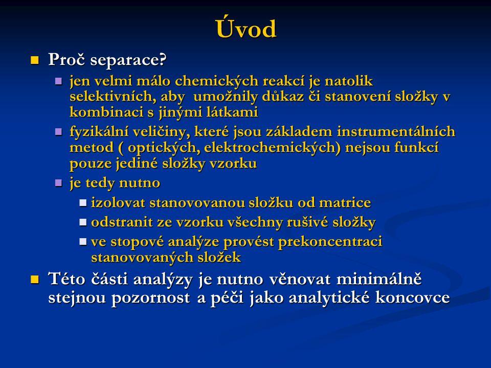 Čistota krystalických sraženin Kanálové inkluzní sloučeniny.