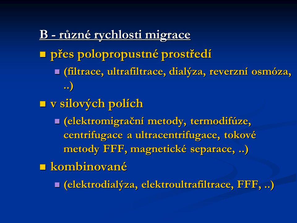 Extrakce nesolvatovaných iontů Př.:Extrakce rhenistanu tetraphenylarsonia Př.