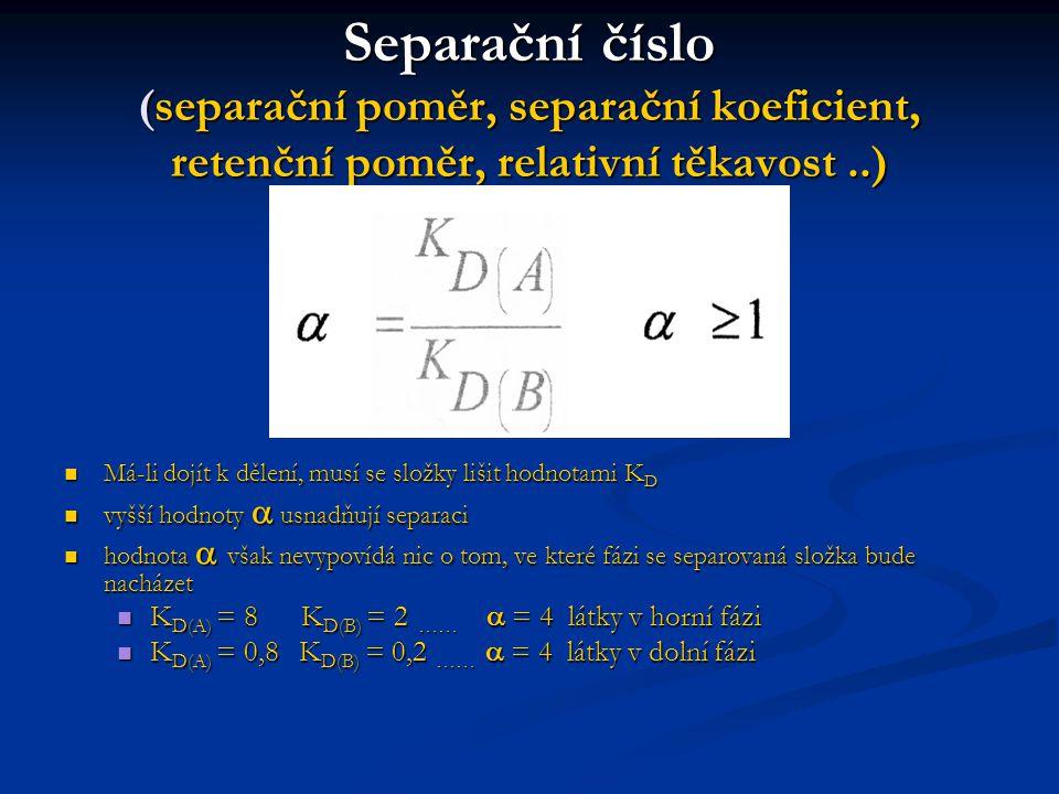 Kapalinová extrakce Pro výtěžek opakované extrakce E n stejnými podíly rozpouštědla Pro výtěžek opakované extrakce E n stejnými podíly rozpouštědla Pokud chceme zjistit, kolika následnými extrakcemi dosáhneme požadovaného výtěžku extrakce E n, lze n vypočítat Pokud chceme zjistit, kolika následnými extrakcemi dosáhneme požadovaného výtěžku extrakce E n, lze n vypočítat
