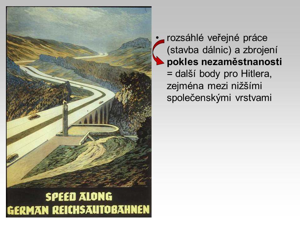 """Příprava na válku revize Versailleské smlouvy porušování – bez následků (""""politika usmiřování / appeasement) - pouze formální protest 1933 - zastaveno splácení reparací 1935 - zavedena všeobecná branná povinnost plebiscit v Sársku (připojeno) 1936 – obsazení demilitarizované zóny v Porýní nerespektován zákaz výroby těžkých zbraní (v r."""