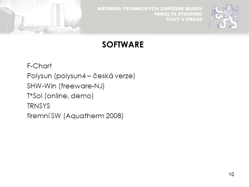 10 SOFTWARE F-Chart Polysun (polysun4 – česká verze) SHW-Win (freeware-NJ) T*Sol (online, demo) TRNSYS firemní SW (Aquatherm 2008)