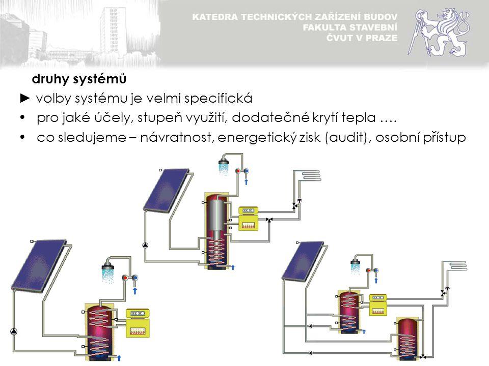 7 ► volby systému je velmi specifická pro jaké účely, stupeň využití, dodatečné krytí tepla …. co sledujeme – návratnost, energetický zisk (audit), os