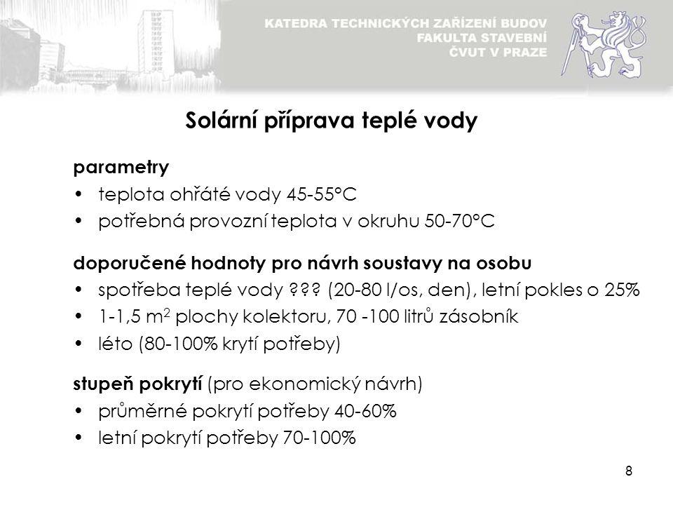 8 Solární příprava teplé vody teplota ohřáté vody 45-55°C potřebná provozní teplota v okruhu 50-70°C parametry spotřeba teplé vody ??? (20-80 l/os, de
