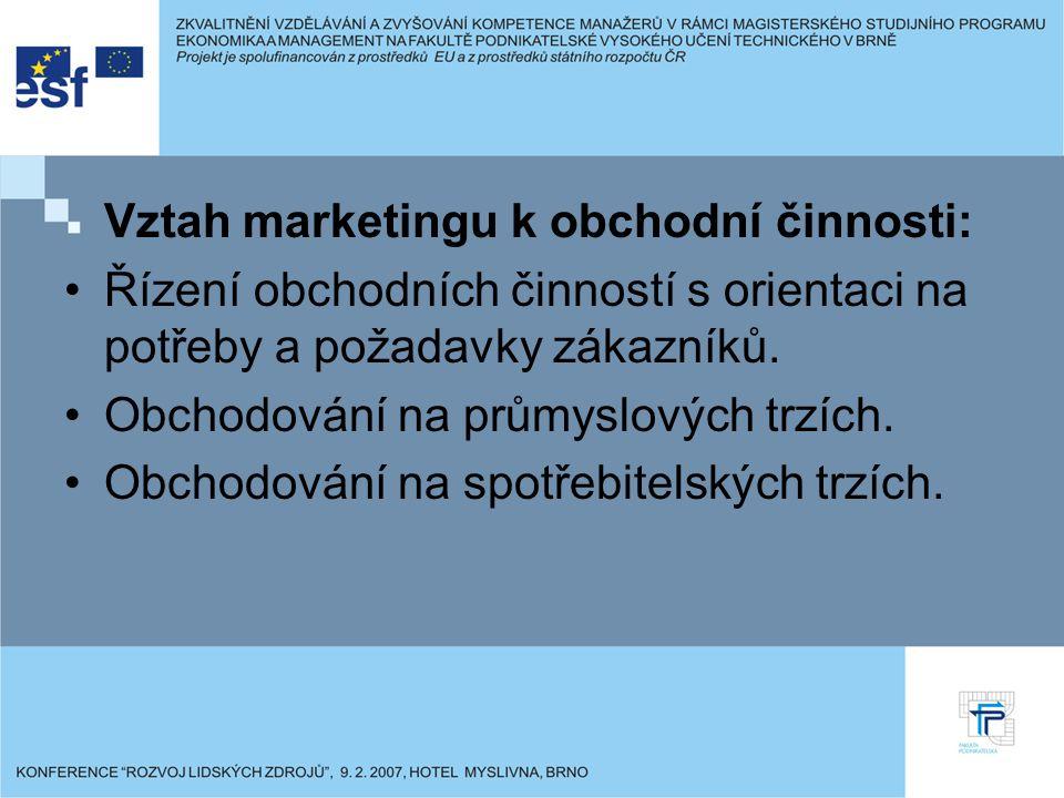 Vztah marketingu k obchodní činnosti: Řízení obchodních činností s orientaci na potřeby a požadavky zákazníků.