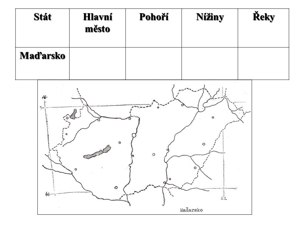 Stát Hlavní město PohoříNížinyŘeky Maďarsko