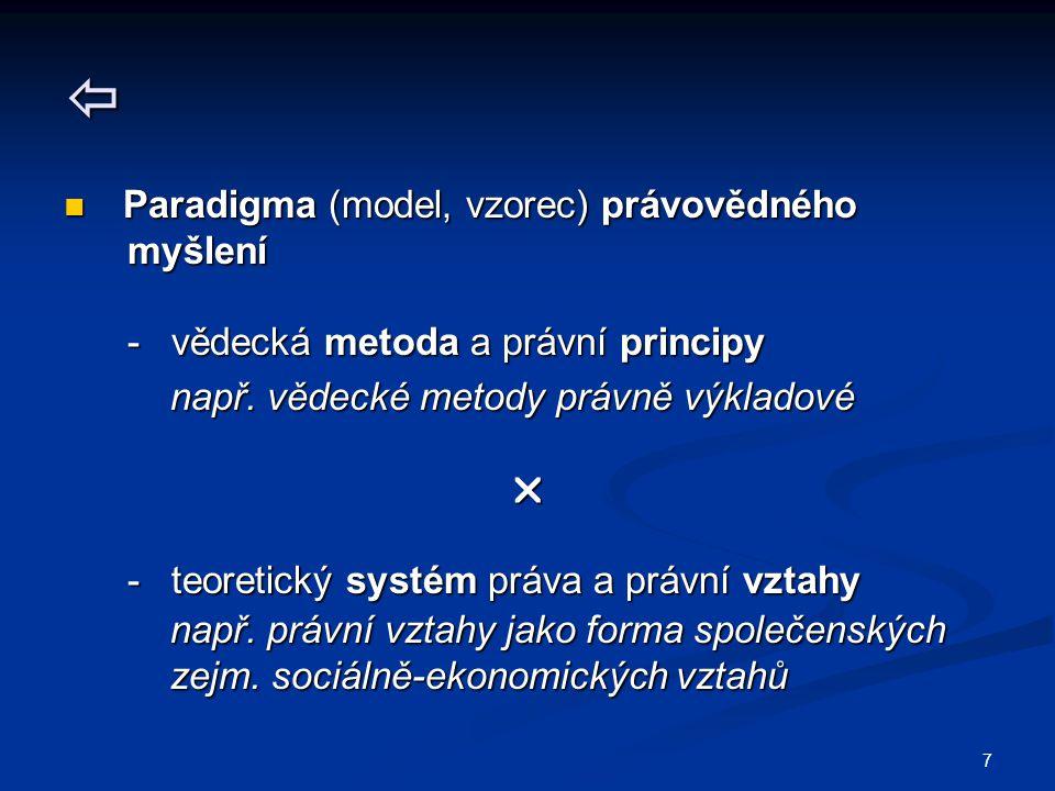 7  Paradigma (model, vzorec) právovědného Paradigma (model, vzorec) právovědného myšlení myšlení - vědecká metoda a právní principy - vědecká metoda a právní principy např.