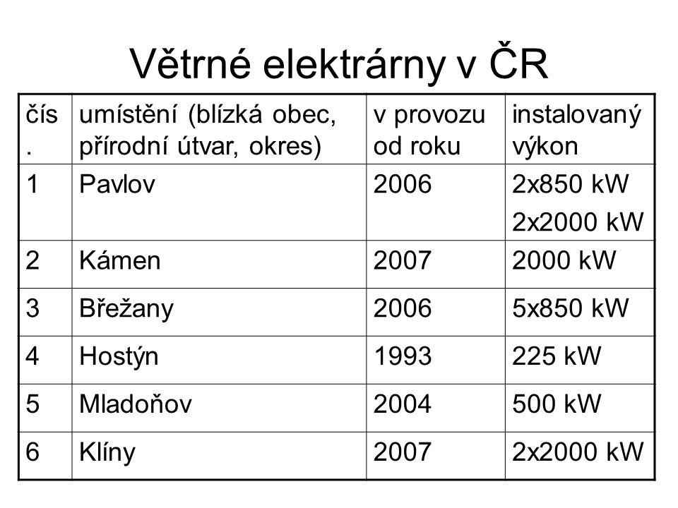 Větrné elektrárny v ČR čís. umístění (blízká obec, přírodní útvar, okres) v provozu od roku instalovaný výkon 1Pavlov20062x850 kW 2x2000 kW 2Kámen2007