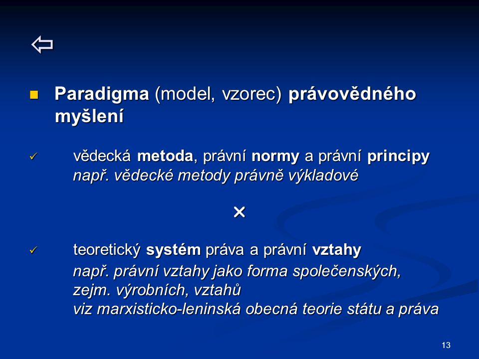 13  Paradigma (model, vzorec) právovědného Paradigma (model, vzorec) právovědného myšlení myšlení vědecká metoda, právní normy a právní principy věde