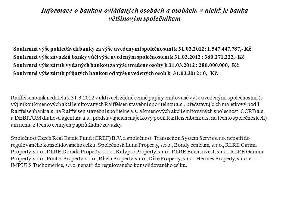 Raiffeisenbank nedržela k 31.3.2012 v aktivech žádné cenné papíry emitované výše uvedenými společnostmi (s výjimkou kmenových akcií emitovaných Raiffeisen stavební spořitelnou a.s., představujících majetkový podíl Raiffeisenbank a.s.