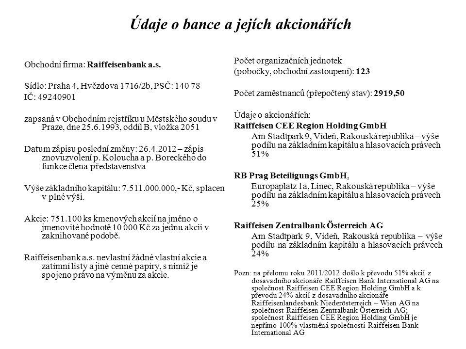 Údaje o bance a jejích akcionářích Obchodní firma: Raiffeisenbank a.s. Sídlo: Praha 4, Hvězdova 1716/2b, PSČ: 140 78 IČ: 49240901 zapsaná v Obchodním