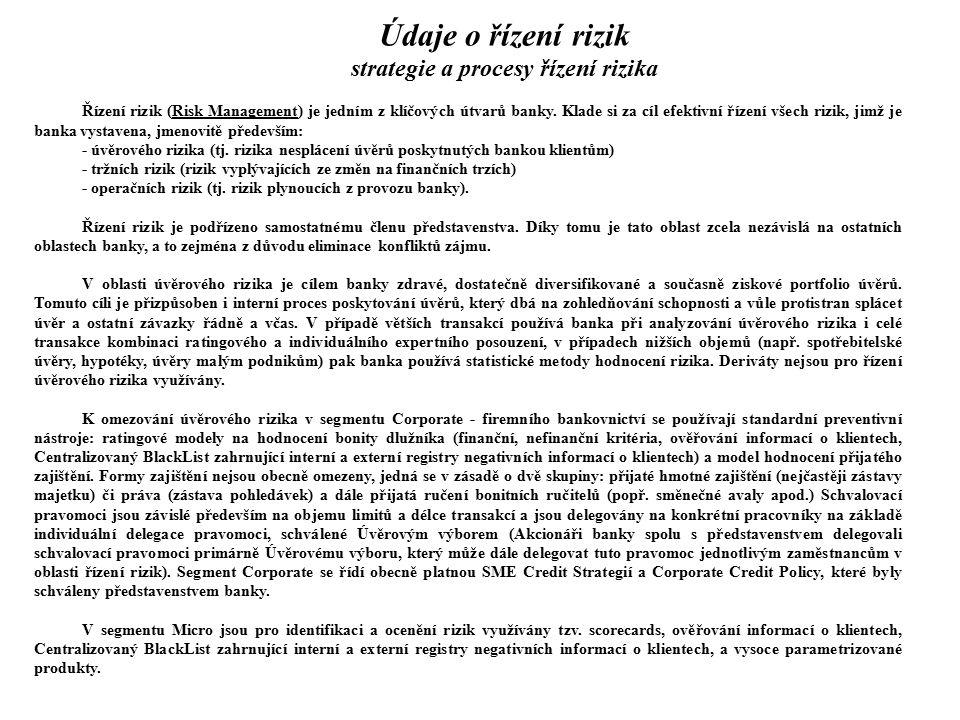 Údaje o řízení rizik strategie a procesy řízení rizika Řízení rizik (Risk Management) je jedním z klíčových útvarů banky.