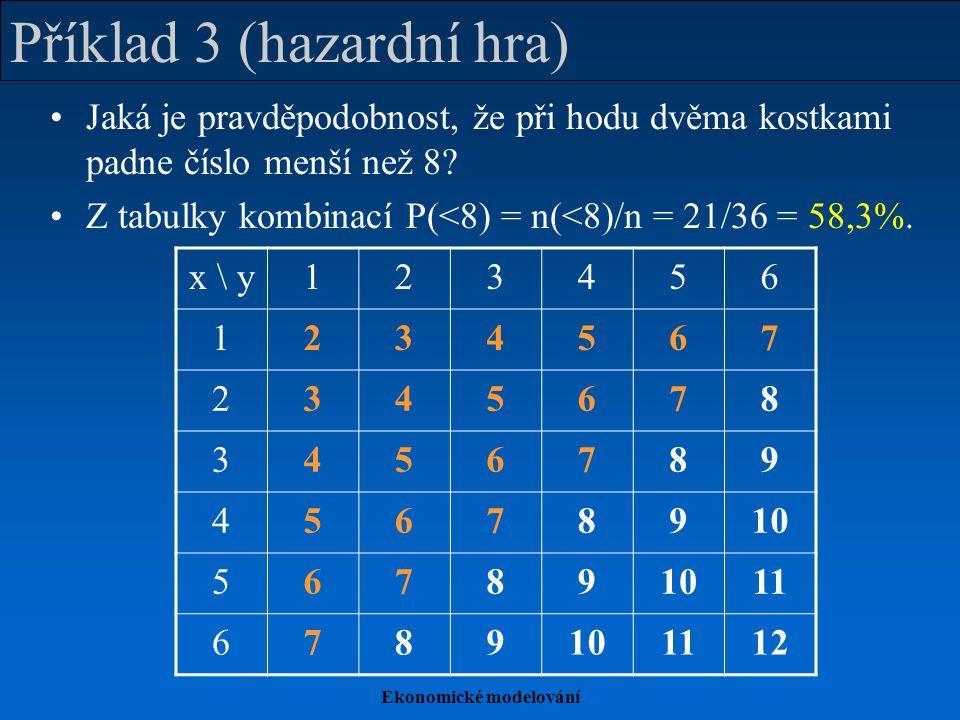 Ekonomické modelování Příklad 3 (hazardní hra) Jaká je pravděpodobnost, že při hodu dvěma kostkami padne číslo menší než 8? Z tabulky kombinací P(<8)