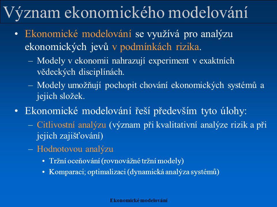 Ekonomické modelování Charakteristika ekonomických modelů Typologie ekonomických modelů –Strukturální (statické) modely – vycházejí z předpokladu tržní rovnováhy (úroková parita, CAPM, Blackův-Scholesův model, Gordonův oceňovací model atd.) –Statistické (dynamické) modely – popisují chování systémů v závislosti na charakteristice rizikových faktorů.