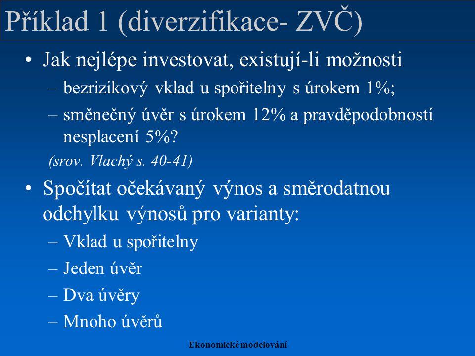Ekonomické modelování Příklad 1 (diverzifikace- ZVČ) Jak nejlépe investovat, existují-li možnosti –bezrizikový vklad u spořitelny s úrokem 1%; –směneč