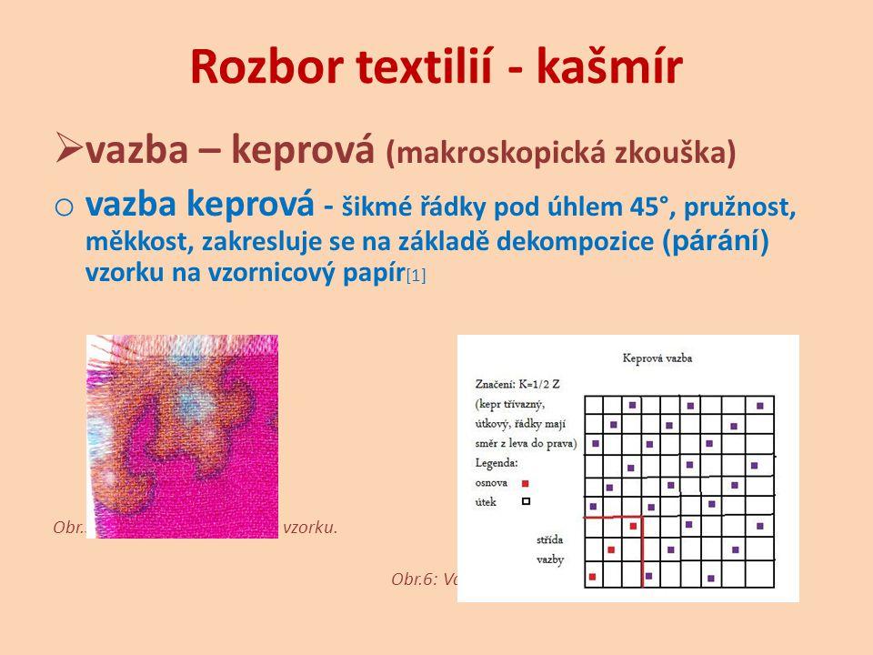 Rozbor textilií - kašmír  dostava (makroskopická zkouška) o vyznačit na vzorku čtvereček 1x1cm, provést částečnou dekompozici (párání) vzorku o spočítat počet osnovních a útkových nití na 1cm svisle pro osnovu a vodorovně pro útek o číselná hodnota dostavy - 25/18 (25 osnovních a 18 útkových nití na 1cm, v praxi se tato hodnota přepočítává na délku 1dm, tedy 250/180) Obr.7: Kašmír – dekompozice vzorku pro určení dostavy.