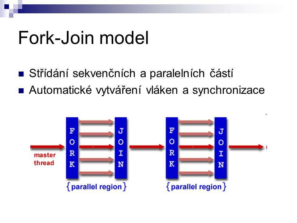 Fork-Join model Střídání sekvenčních a paralelních částí Automatické vytváření vláken a synchronizace