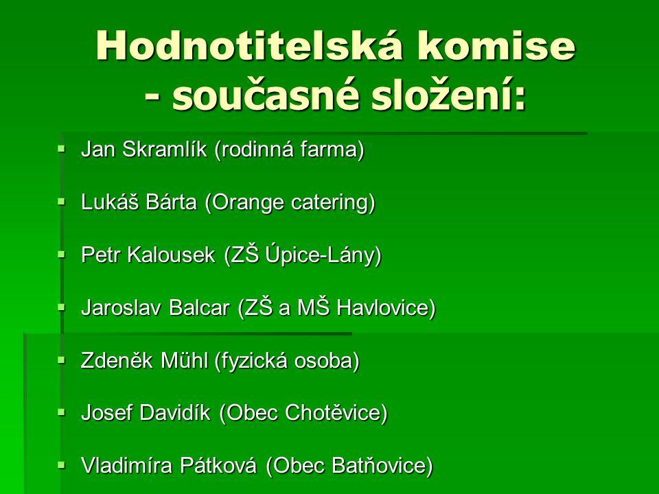 Hodnotitelská komise - současné složení:  Jan Skramlík (rodinná farma)  Lukáš Bárta (Orange catering)  Petr Kalousek (ZŠ Úpice-Lány)  Jaroslav Bal