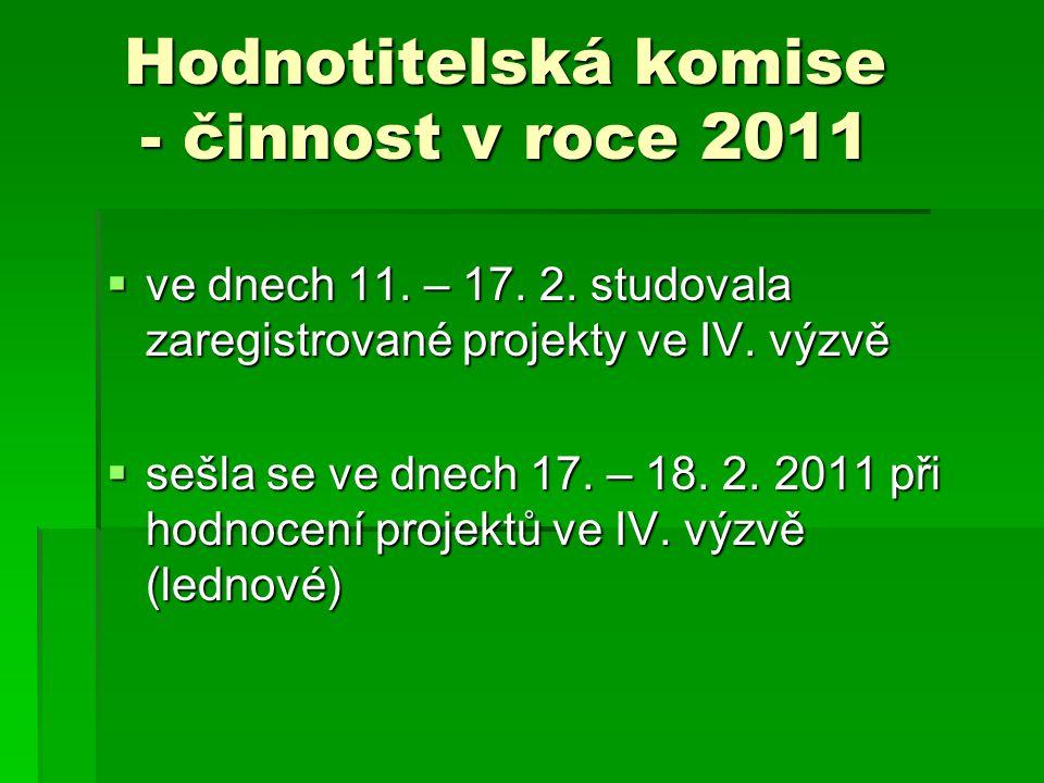 Hodnotitelská komise - činnost v roce 2011  ve dnech 11. – 17. 2. studovala zaregistrované projekty ve IV. výzvě  sešla se ve dnech 17. – 18. 2. 201