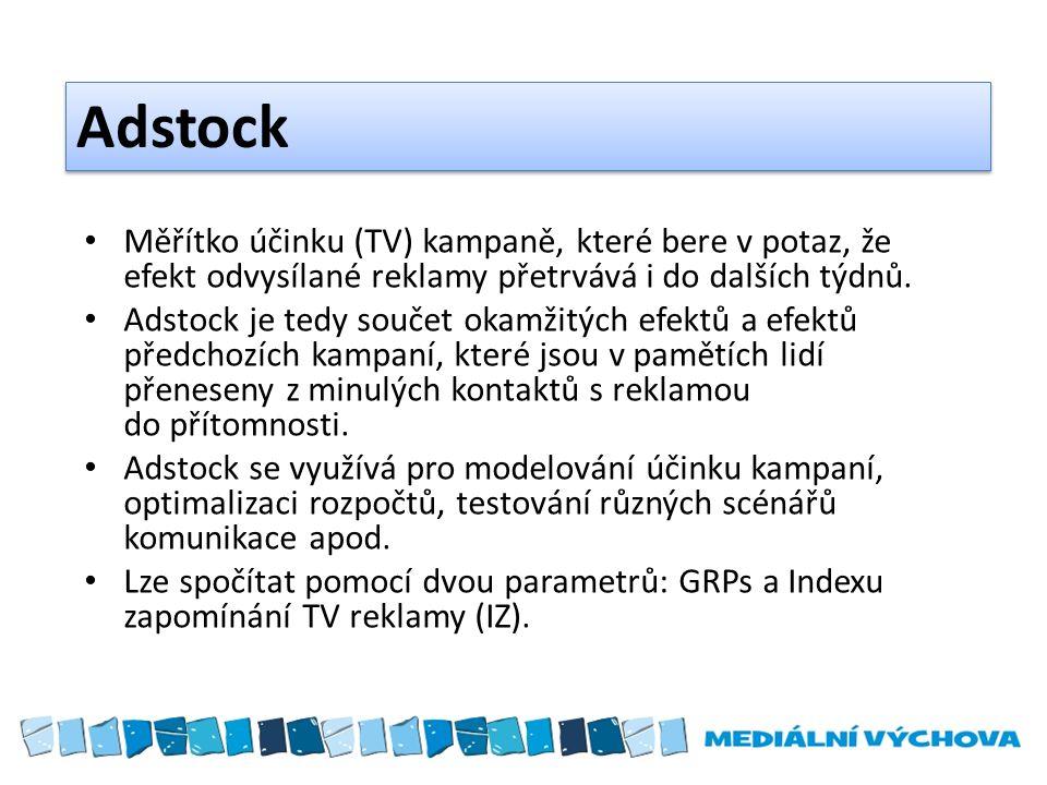 Adstock Měřítko účinku (TV) kampaně, které bere v potaz, že efekt odvysílané reklamy přetrvává i do dalších týdnů. Adstock je tedy součet okamžitých e
