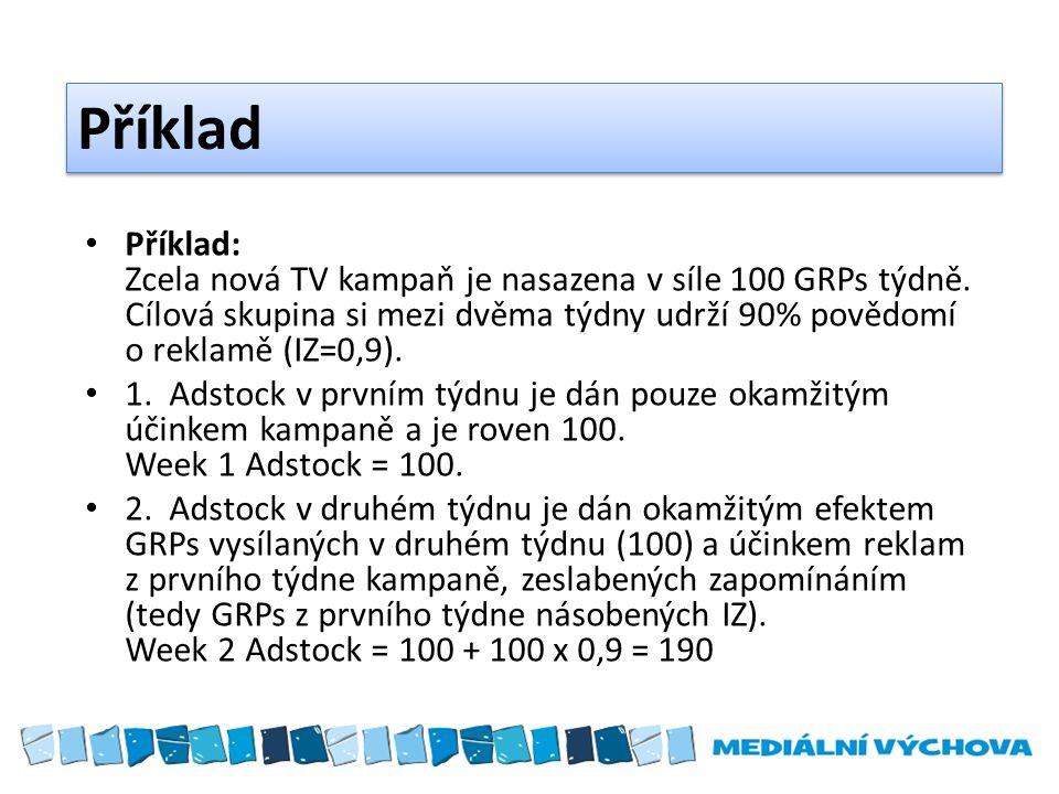 Příklad Příklad: Zcela nová TV kampaň je nasazena v síle 100 GRPs týdně. Cílová skupina si mezi dvěma týdny udrží 90% povědomí o reklamě (IZ=0,9). 1.
