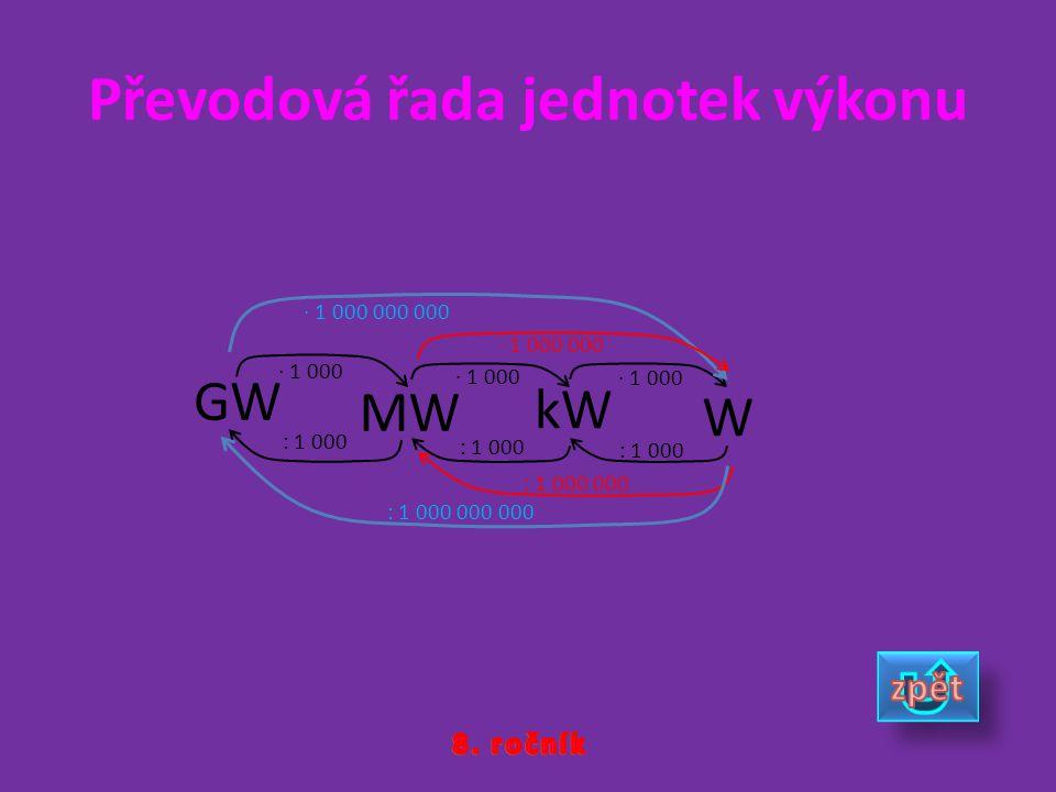 Převodová řada jednotek výkonu GW MW kW W : 1 000 ∙ 1 000 ∙ 1 000 ∙ 1 000 : 1 000 : 1 000 ∙ 1 000 000 : 1 000 000 : 1 000 000 000 ∙ 1 000 000 000