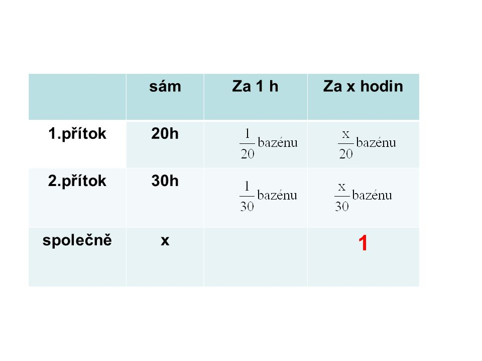 Příklad: Jedním přítokem se bazén naplní za 20 hodin, druhým za 30 hodin.