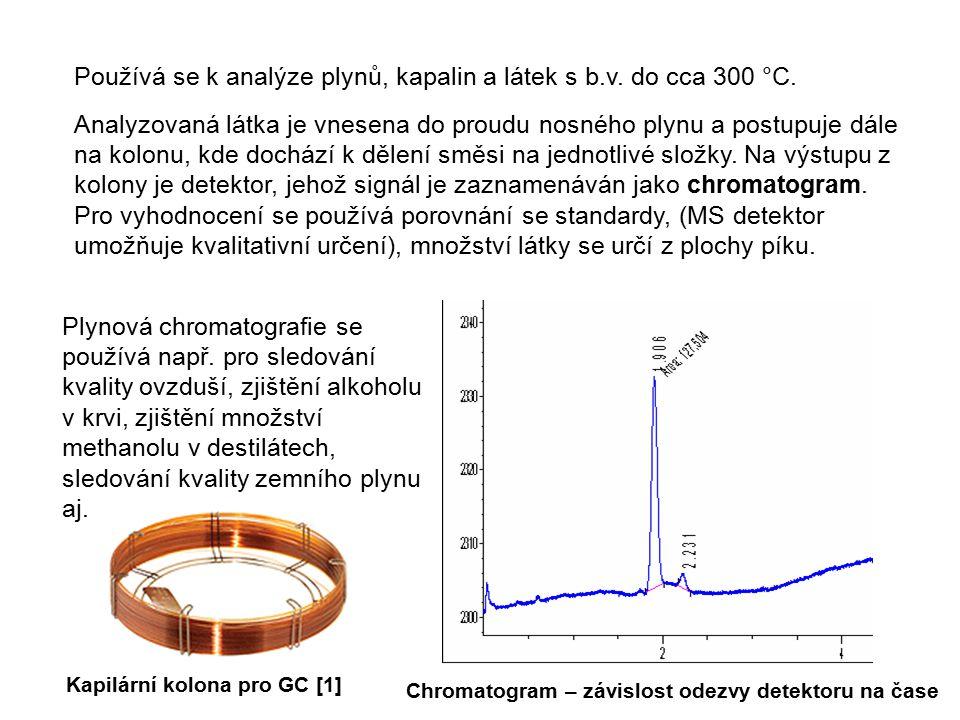 Chromatogram – závislost odezvy detektoru na čase Plynová chromatografie se používá např. pro sledování kvality ovzduší, zjištění alkoholu v krvi, zji