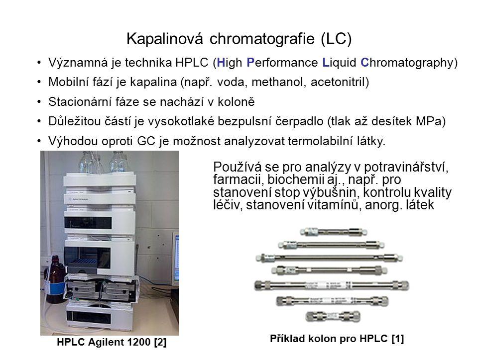 Kapalinová chromatografie (LC) Významná je technika HPLC (High Performance Liquid Chromatography) Mobilní fází je kapalina (např. voda, methanol, acet