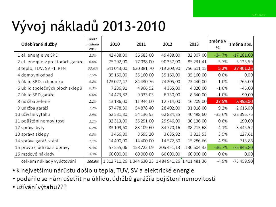 Vývoj nákladů 2013-2010 Rokoska k nejvetšímu nárůstu došlo u tepla, TUV, SV a elektrické energie podařilo se nám ušetřit na úklidu, údržbě garáží a po