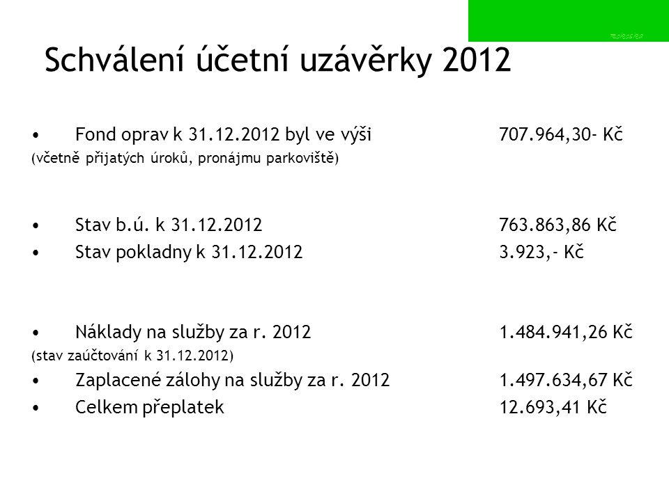 Schválení účetní uzávěrky 2012 Fond oprav k 31.12.2012 byl ve výši 707.964,30- Kč (včetně přijatých úroků, pronájmu parkoviště) Stav b.ú. k 31.12.2012