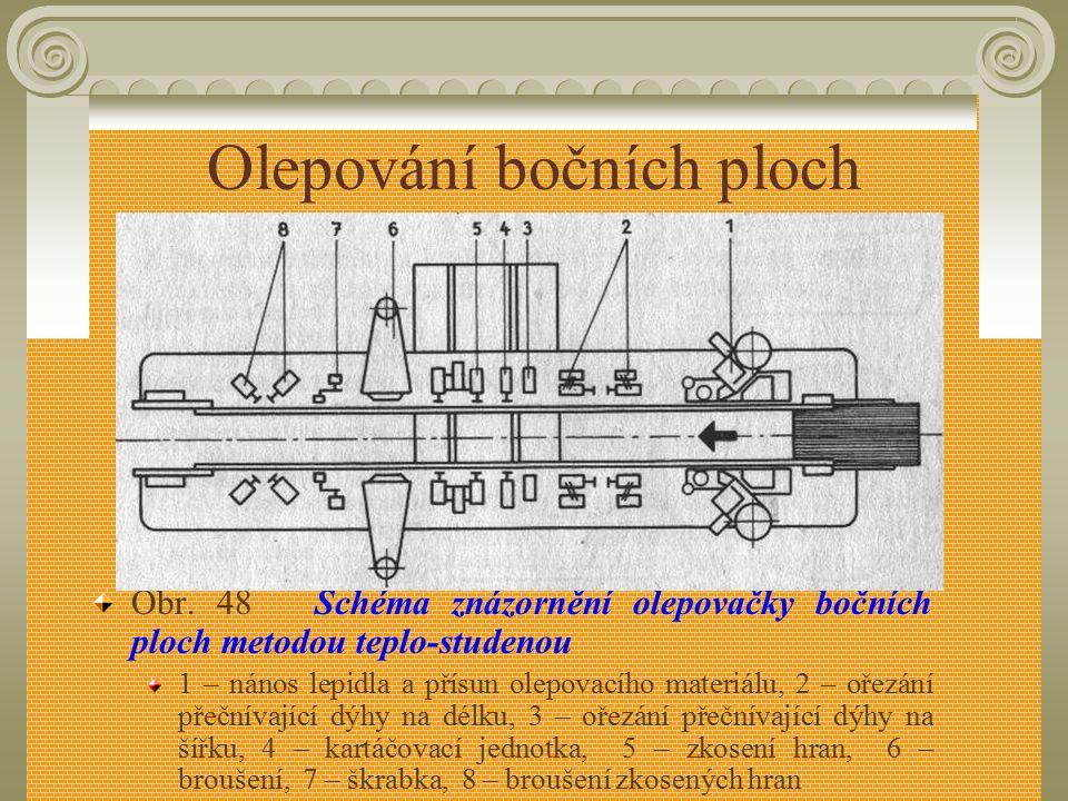 Olepování bočních ploch Olepování bočních ploch dílců se provádí na průběžných olepovačkách, které jsou jednostranné nebo dvoustranné. Olepovačky zahr
