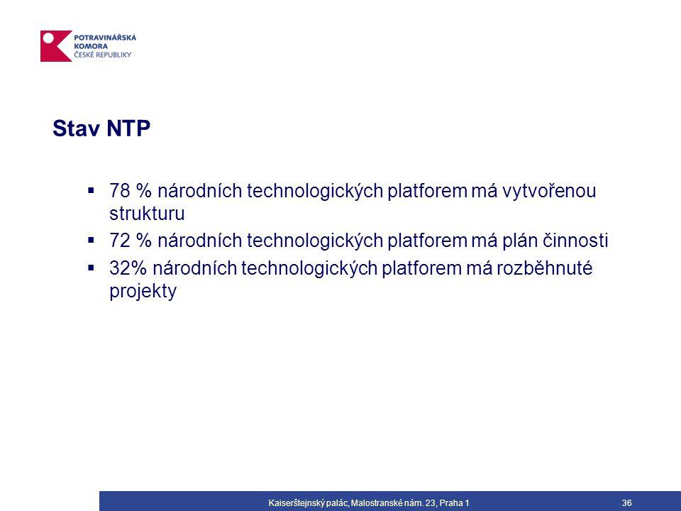 Kaiserštejnský palác, Malostranské nám. 23, Praha 136 Stav NTP  78 % národních technologických platforem má vytvořenou strukturu  72 % národních tec