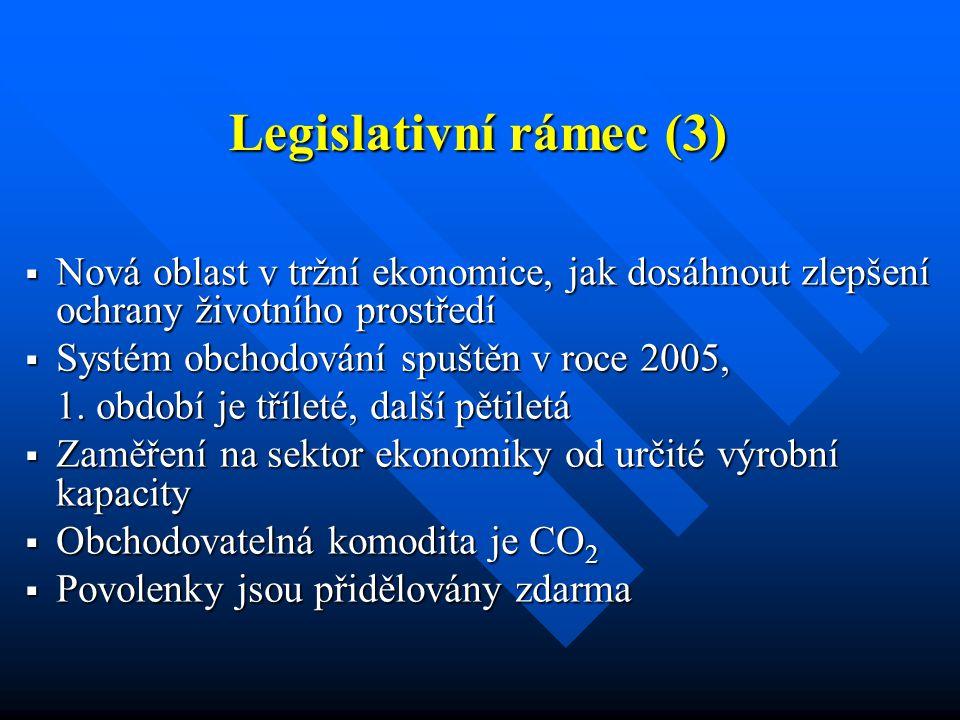Legislativní rámec (3)  Nová oblast v tržní ekonomice, jak dosáhnout zlepšení ochrany životního prostředí  Systém obchodování spuštěn v roce 2005, 1